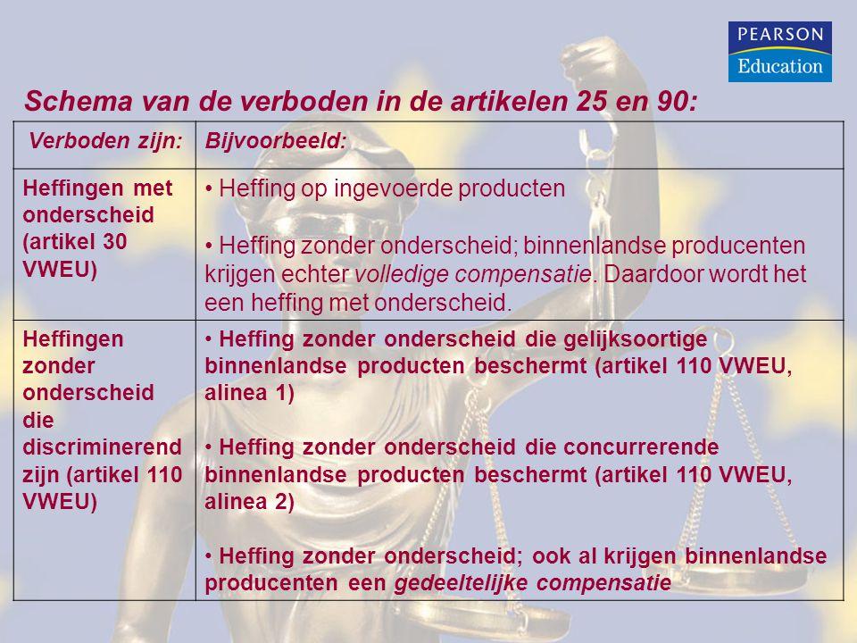 Verboden zijn:Bijvoorbeeld: Heffingen met onderscheid (artikel 30 VWEU) • Heffing op ingevoerde producten • Heffing zonder onderscheid; binnenlandse p