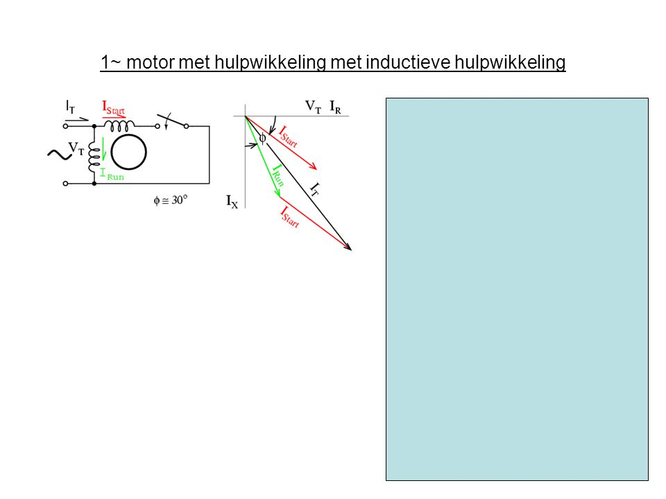 1~ motor met hulpwikkeling met inductieve hulpwikkeling