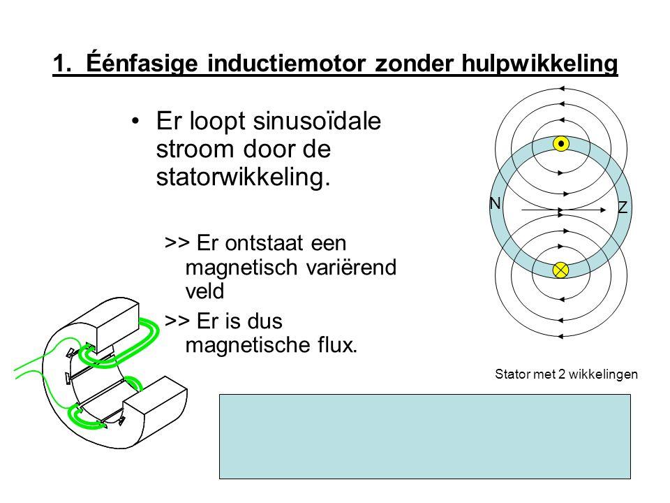 1. Éénfasige inductiemotor zonder hulpwikkeling •Er loopt sinusoïdale stroom door de statorwikkeling. >> Er ontstaat een magnetisch variërend veld >>
