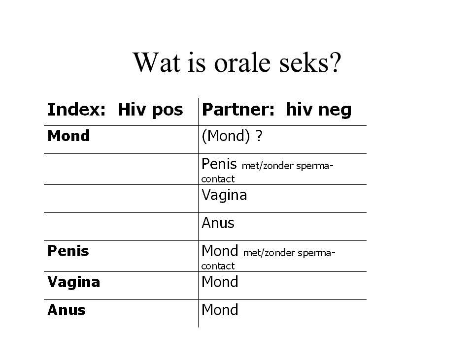 Wat is orale seks?