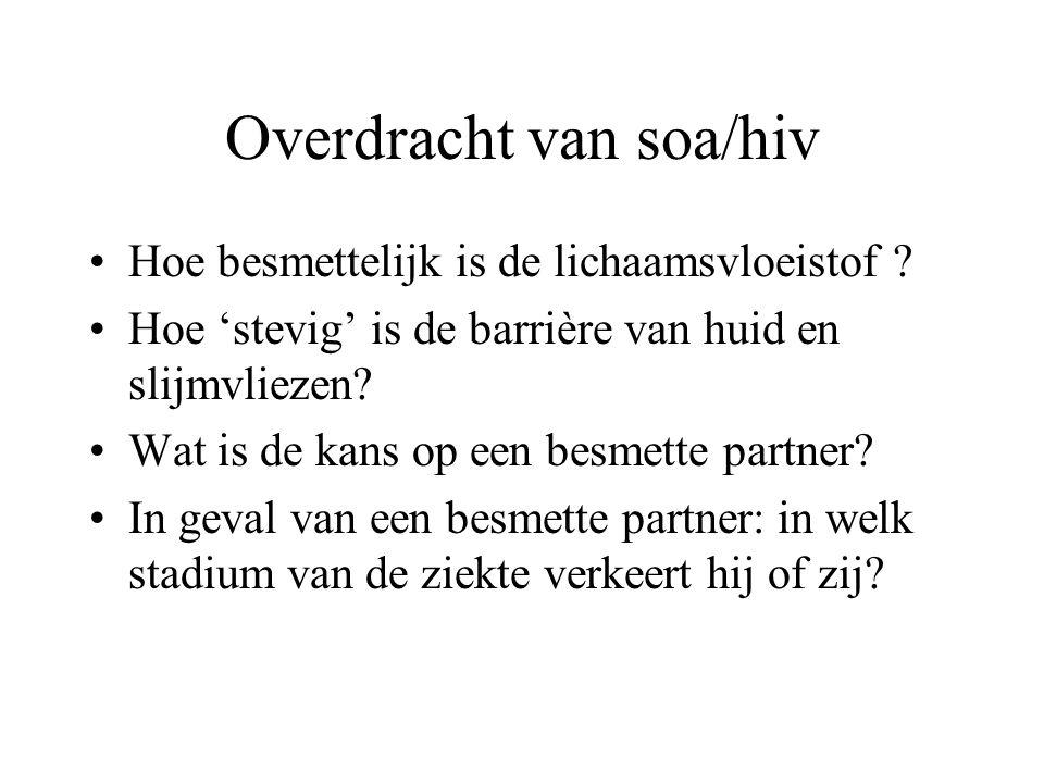 Relatief risico op overdracht van hiv Serum viral load < 3500 3500 tot 9999 10 000 tot 49 999 > 50 000 Risico op transmissie 1 5,8 6,9 11,9