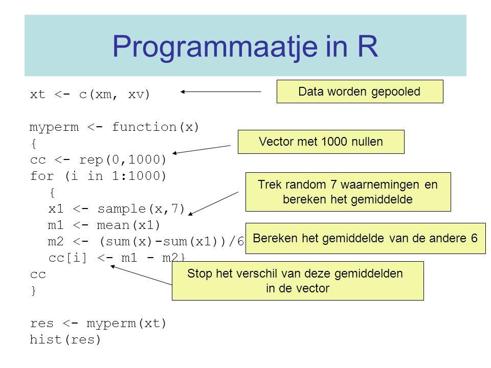 Programmaatje in R xt <- c(xm, xv) myperm <- function(x) { cc <- rep(0,1000) for (i in 1:1000) { x1 <- sample(x,7) m1 <- mean(x1) m2 <- (sum(x)-sum(x1