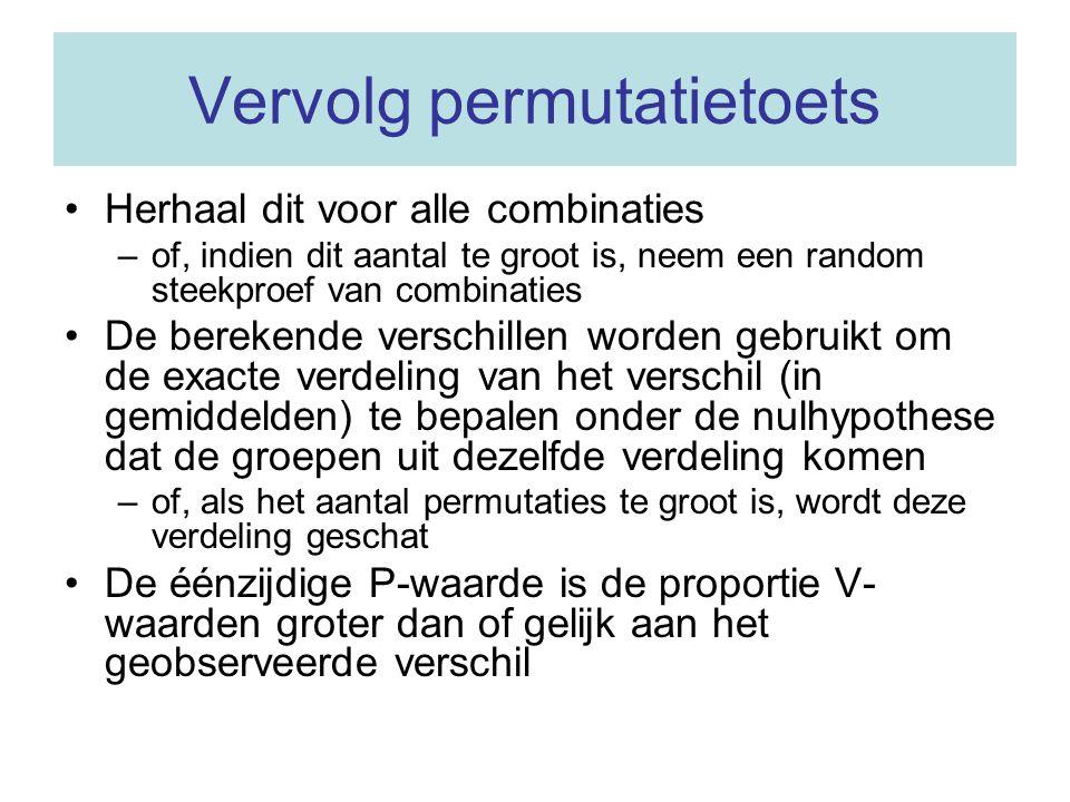 Voorbeeld permutatietoets xm <- c(176, 180, 186, 190, 193, 170, 198) xv <- c(160, 178, 166, 180, 157, 172) mean(xm) [1] 184.7 mean(xv) [1] 168.8 V <- mean(xm) - mean(xv) V [1] 15.9