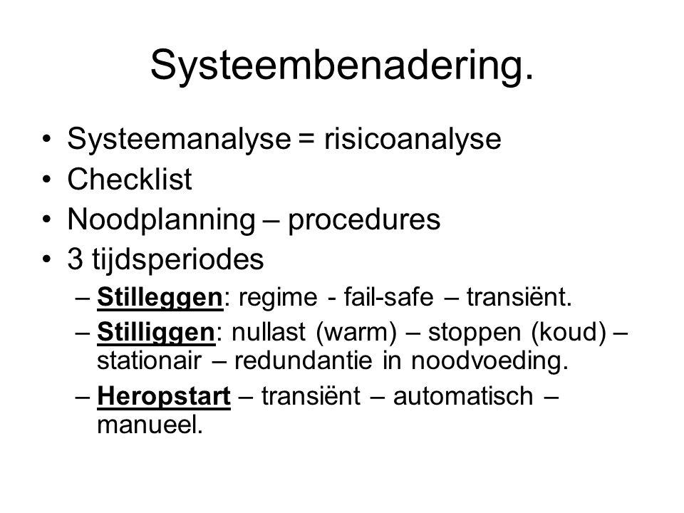 Systeembenadering.