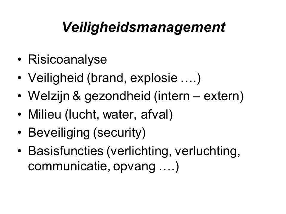 Veiligheidsmanagement •Risicoanalyse •Veiligheid (brand, explosie ….) •Welzijn & gezondheid (intern – extern) •Milieu (lucht, water, afval) •Beveiliging (security) •Basisfuncties (verlichting, verluchting, communicatie, opvang ….)