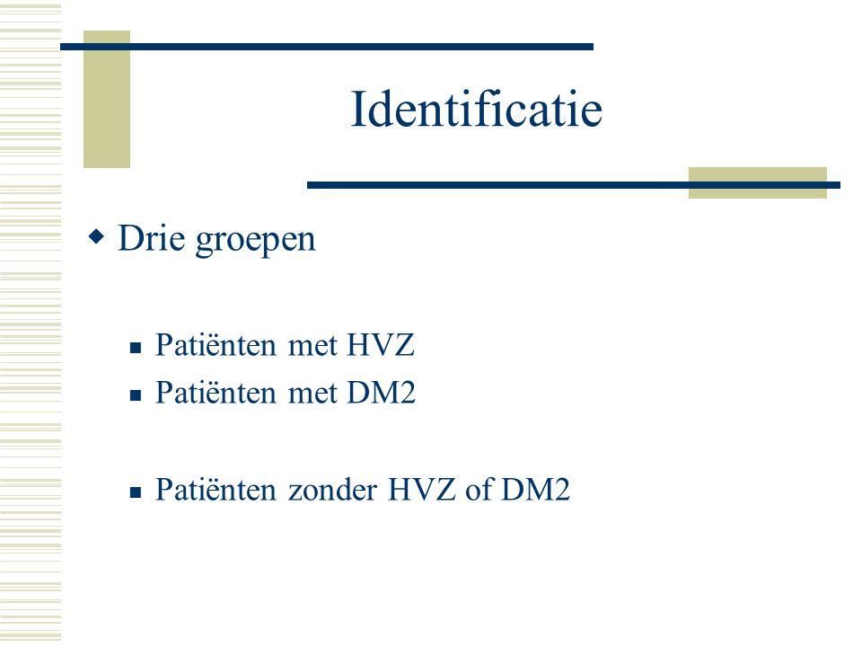 Identificatie  Drie groepen  Patiënten met HVZ  Patiënten met DM2  Patiënten zonder HVZ of DM2