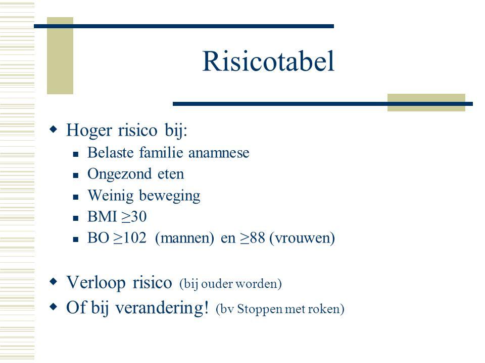 Risicotabel  Hoger risico bij:  Belaste familie anamnese  Ongezond eten  Weinig beweging  BMI ≥30  BO ≥102 (mannen) en ≥88 (vrouwen)  Verloop r