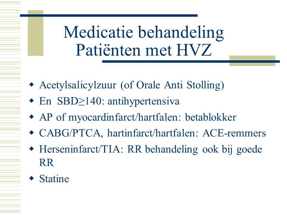 Medicatie behandeling Patiënten met HVZ  Acetylsalicylzuur (of Orale Anti Stolling)  En SBD≥140: antihypertensiva  AP of myocardinfarct/hartfalen: