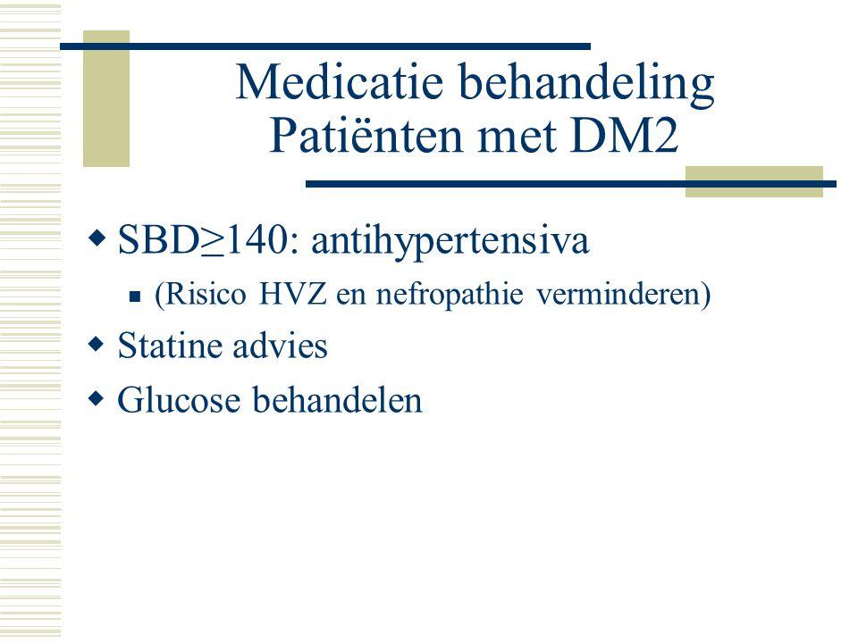 Medicatie behandeling Patiënten met DM2  SBD≥140: antihypertensiva  (Risico HVZ en nefropathie verminderen)  Statine advies  Glucose behandelen