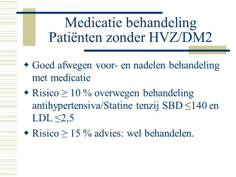 Medicatie behandeling Patiënten zonder HVZ/DM2  Goed afwegen voor- en nadelen behandeling met medicatie  Risico ≥ 10 % overwegen behandeling antihyp