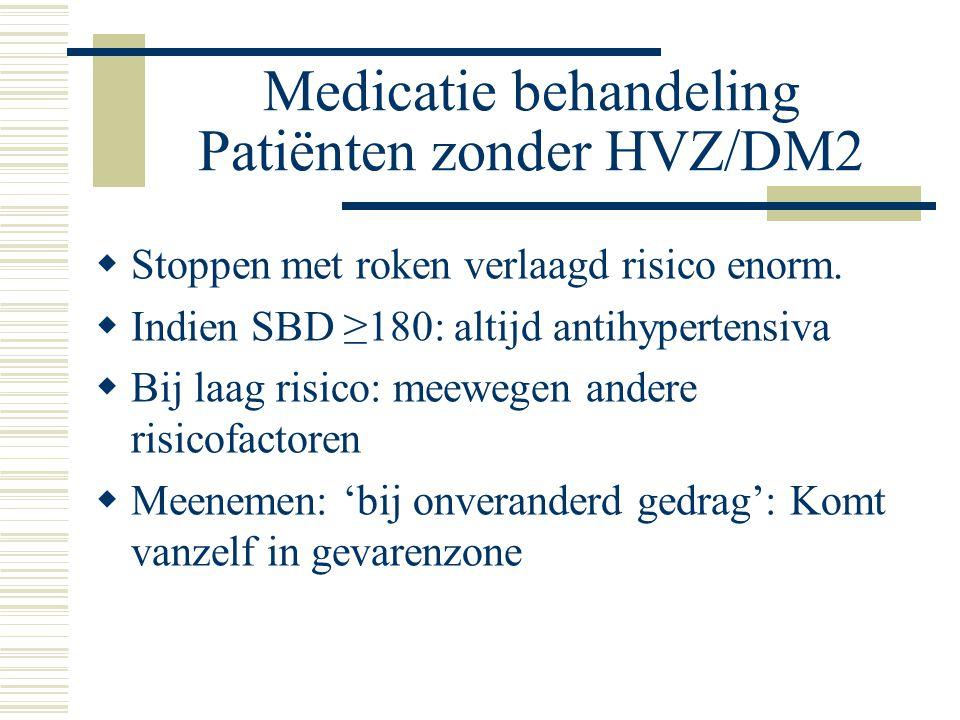 Medicatie behandeling Patiënten zonder HVZ/DM2  Stoppen met roken verlaagd risico enorm.  Indien SBD ≥180: altijd antihypertensiva  Bij laag risico