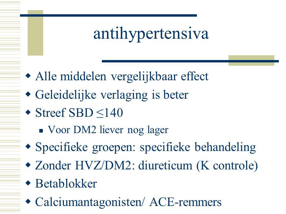 antihypertensiva  Alle middelen vergelijkbaar effect  Geleidelijke verlaging is beter  Streef SBD ≤140  Voor DM2 liever nog lager  Specifieke gro