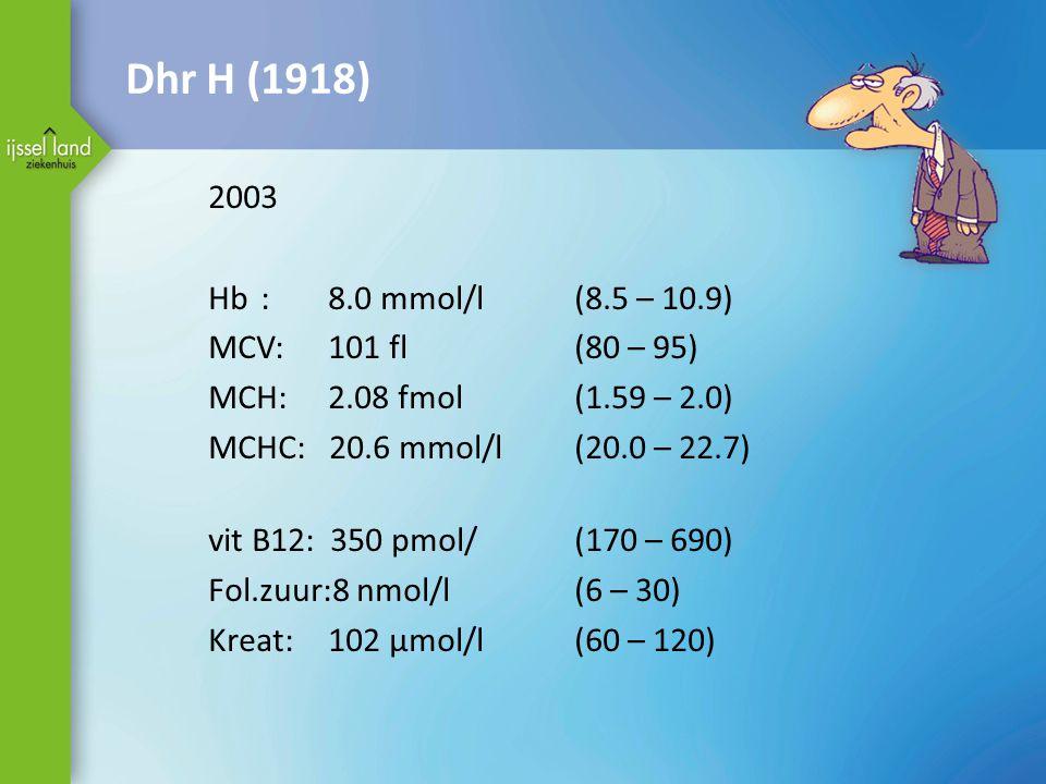 Dhr H (1918) 2003 Hb: 8.0 mmol/l(8.5 – 10.9) MCV: 101 fl(80 – 95) MCH: 2.08 fmol(1.59 – 2.0) MCHC: 20.6 mmol/l (20.0 – 22.7) vit B12: 350 pmol/ (170 – 690) Fol.zuur:8 nmol/l(6 – 30) Kreat: 102 µmol/l (60 – 120)