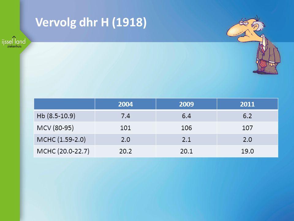 Vervolg dhr H (1918) 200420092011 Hb (8.5-10.9)7.46.46.2 MCV (80-95)101106107 MCHC (1.59-2.0)2.02.12.0 MCHC (20.0-22.7)20.220.119.0