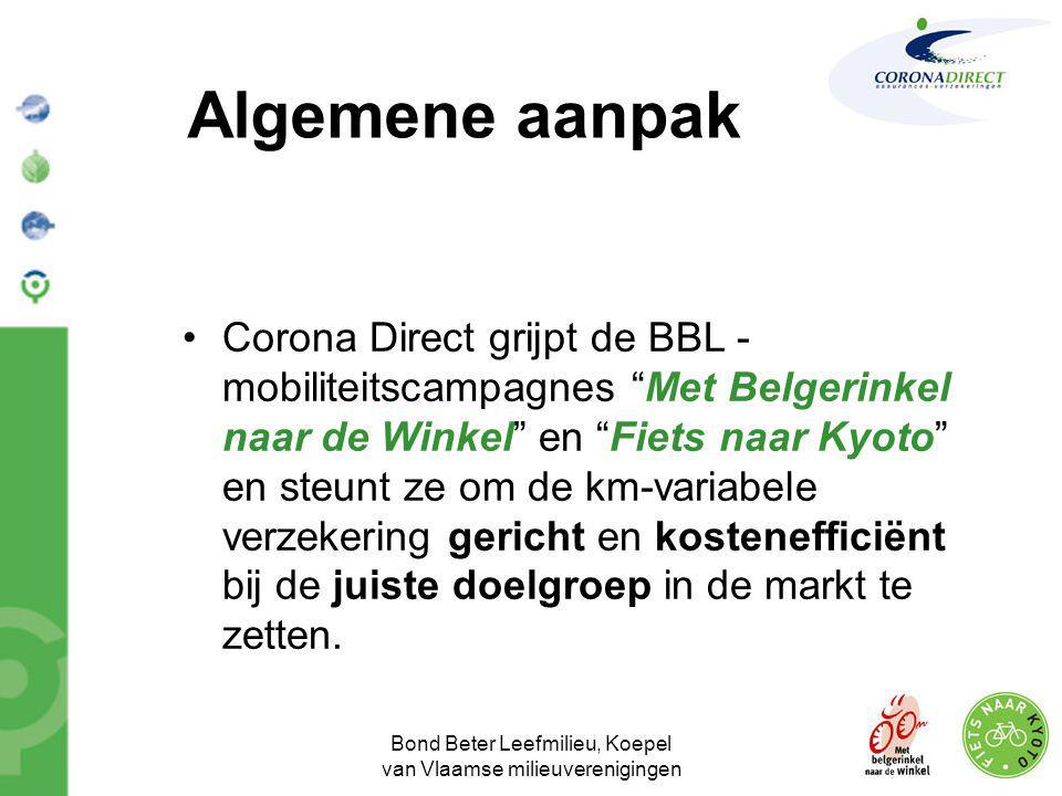 """Bond Beter Leefmilieu, Koepel van Vlaamse milieuverenigingen Algemene aanpak •Corona Direct grijpt de BBL - mobiliteitscampagnes """"Met Belgerinkel naar"""