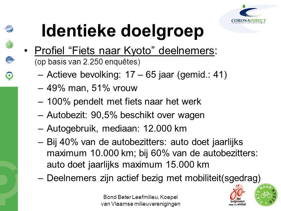 """Bond Beter Leefmilieu, Koepel van Vlaamse milieuverenigingen Identieke doelgroep •Profiel """"Fiets naar Kyoto"""" deelnemers: (op basis van 2.250 enquêtes)"""