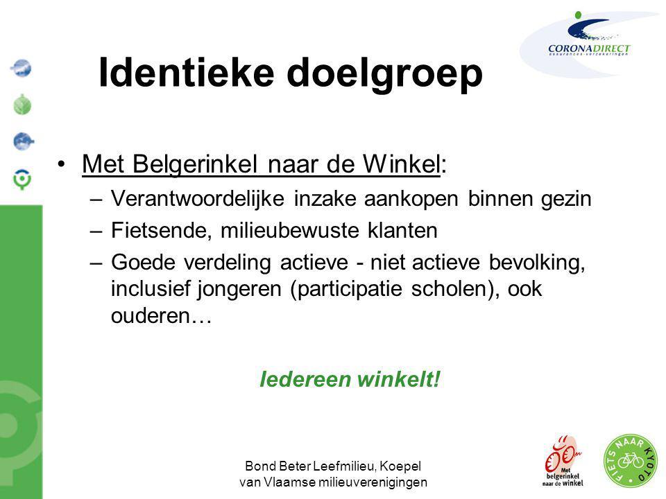 Bond Beter Leefmilieu, Koepel van Vlaamse milieuverenigingen Identieke doelgroep •Met Belgerinkel naar de Winkel: –Verantwoordelijke inzake aankopen b