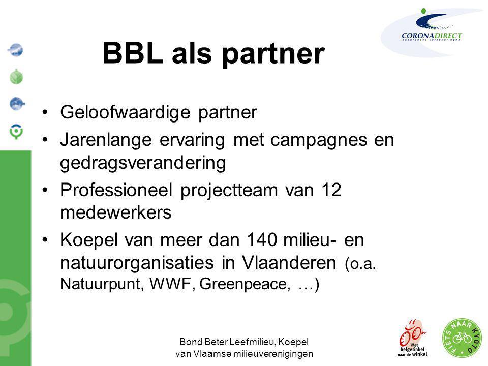 Bond Beter Leefmilieu, Koepel van Vlaamse milieuverenigingen BBL als partner •Geloofwaardige partner •Jarenlange ervaring met campagnes en gedragsvera