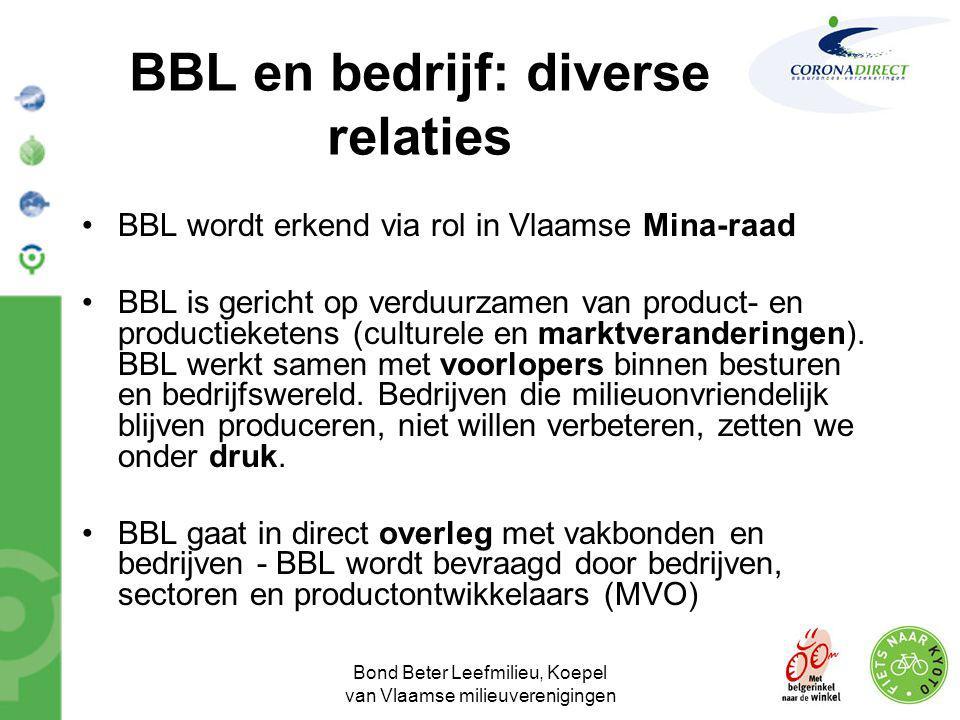 Bond Beter Leefmilieu, Koepel van Vlaamse milieuverenigingen BBL en bedrijf: diverse relaties •BBL wordt erkend via rol in Vlaamse Mina-raad •BBL is g