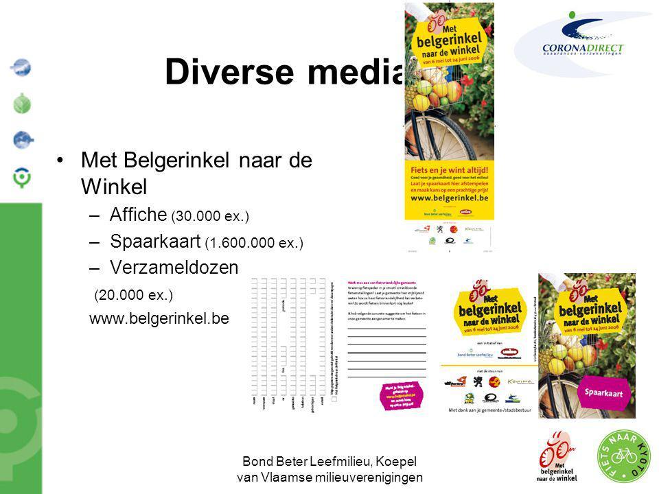 Bond Beter Leefmilieu, Koepel van Vlaamse milieuverenigingen Diverse media •Met Belgerinkel naar de Winkel –Affiche (30.000 ex.) –Spaarkaart (1.600.00