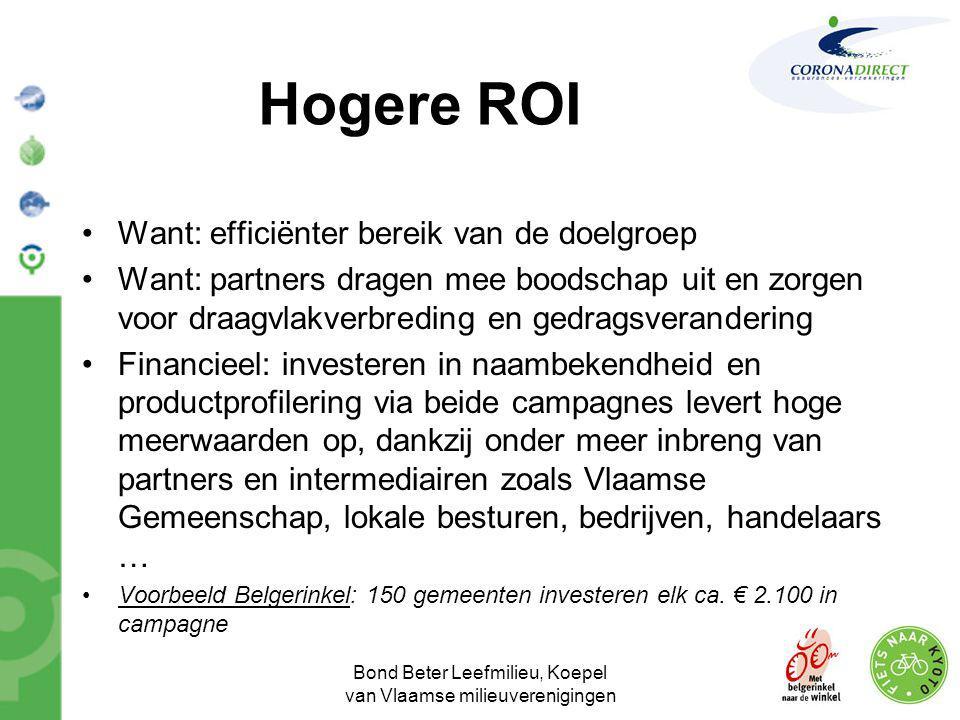 Bond Beter Leefmilieu, Koepel van Vlaamse milieuverenigingen Hogere ROI •Want: efficiënter bereik van de doelgroep •Want: partners dragen mee boodscha