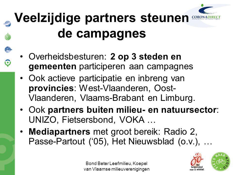 Bond Beter Leefmilieu, Koepel van Vlaamse milieuverenigingen Veelzijdige partners steunen de campagnes •Overheidsbesturen: 2 op 3 steden en gemeenten
