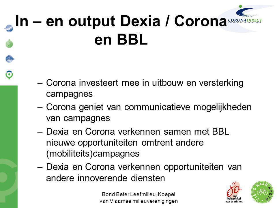 Bond Beter Leefmilieu, Koepel van Vlaamse milieuverenigingen In – en output Dexia / Corona en BBL –Corona investeert mee in uitbouw en versterking cam