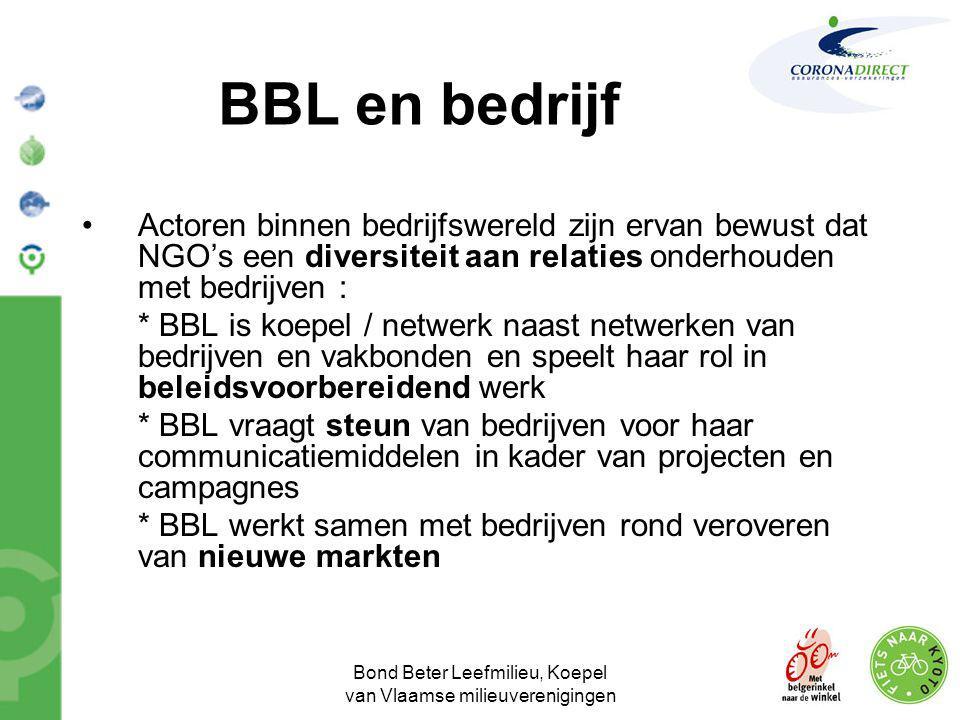 Bond Beter Leefmilieu, Koepel van Vlaamse milieuverenigingen BBL en bedrijf •Actoren binnen bedrijfswereld zijn ervan bewust dat NGO's een diversiteit