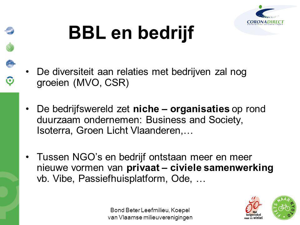 Bond Beter Leefmilieu, Koepel van Vlaamse milieuverenigingen BBL en bedrijf •De diversiteit aan relaties met bedrijven zal nog groeien (MVO, CSR) •De