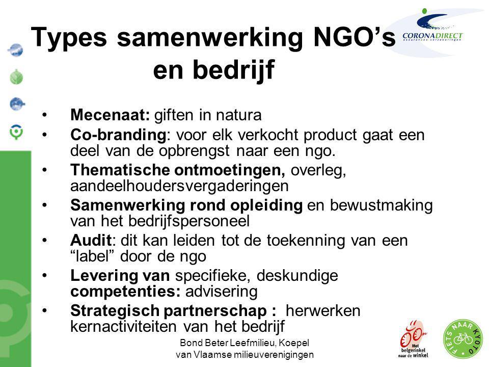 Bond Beter Leefmilieu, Koepel van Vlaamse milieuverenigingen Types samenwerking NGO's en bedrijf •Mecenaat: giften in natura •Co-branding: voor elk ve