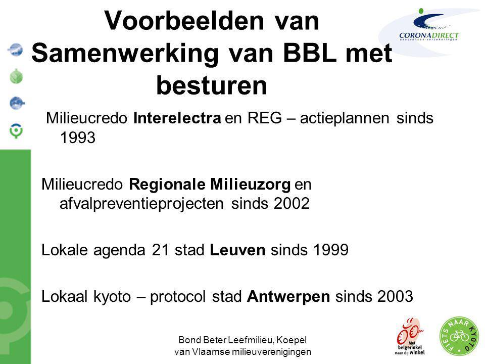 Bond Beter Leefmilieu, Koepel van Vlaamse milieuverenigingen Voorbeelden van Samenwerking van BBL met besturen Milieucredo Interelectra en REG – actie