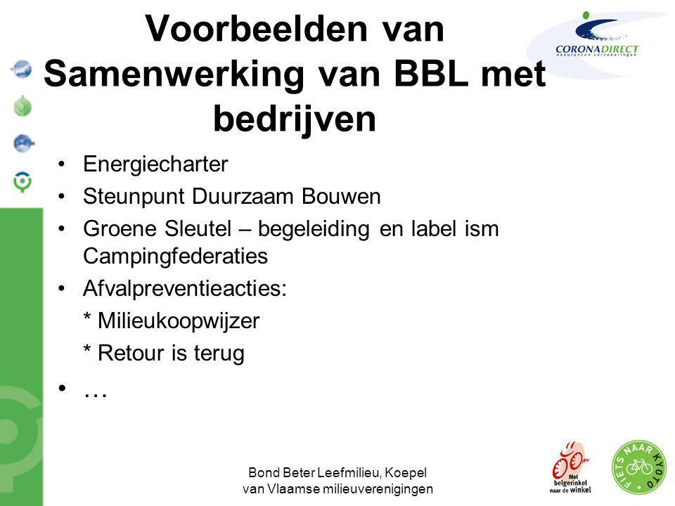 Bond Beter Leefmilieu, Koepel van Vlaamse milieuverenigingen Voorbeelden van Samenwerking van BBL met bedrijven •Energiecharter •Steunpunt Duurzaam Bo