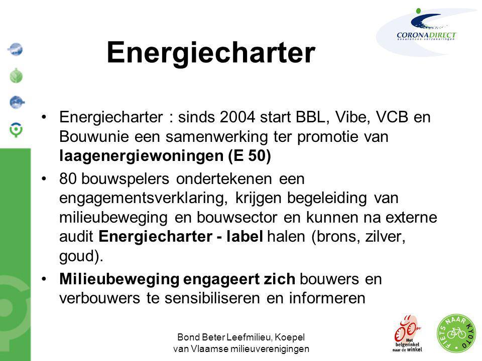 Bond Beter Leefmilieu, Koepel van Vlaamse milieuverenigingen Energiecharter •Energiecharter : sinds 2004 start BBL, Vibe, VCB en Bouwunie een samenwer