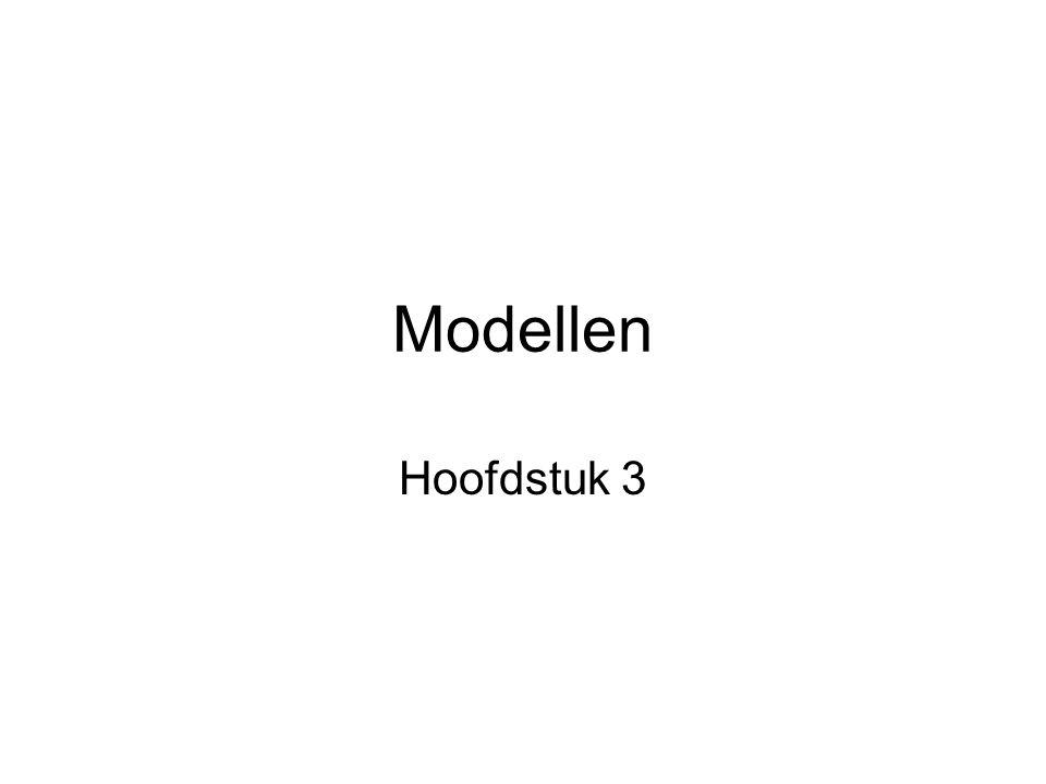 Modellen Hoofdstuk 3