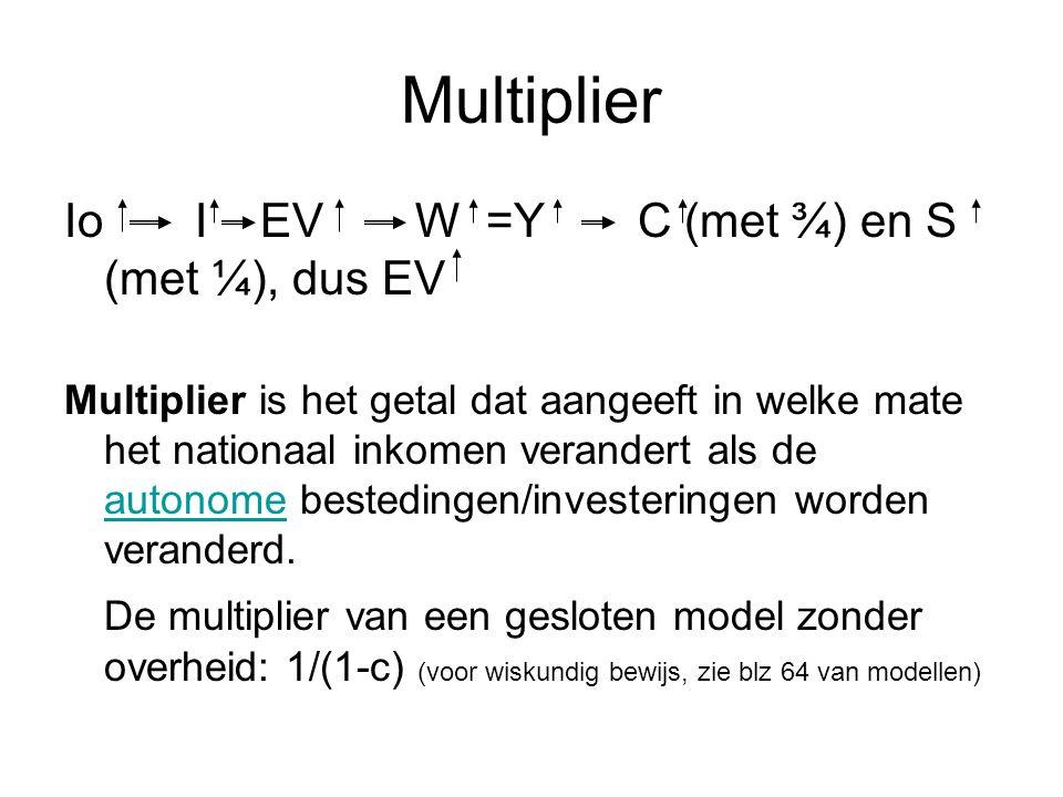 Multiplier Io I EV W =Y C (met ¾) en S (met ¼), dus EV Multiplier is het getal dat aangeeft in welke mate het nationaal inkomen verandert als de auton