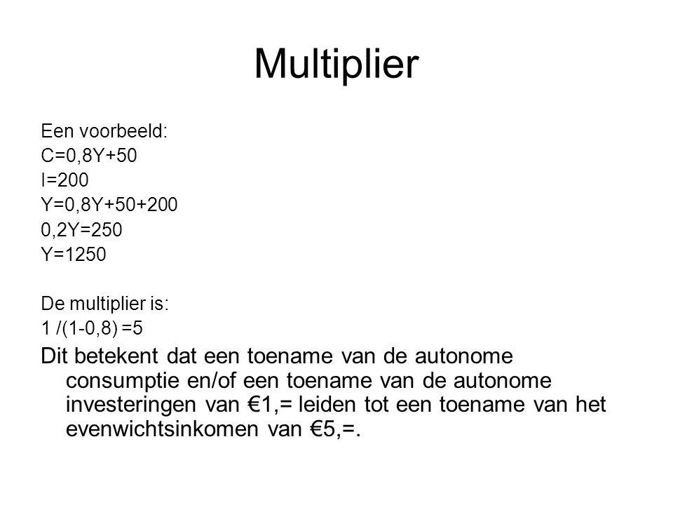 Multiplier Een voorbeeld: C=0,8Y+50 I=200 Y=0,8Y+50+200 0,2Y=250 Y=1250 De multiplier is: 1 /(1-0,8) =5 Dit betekent dat een toename van de autonome c