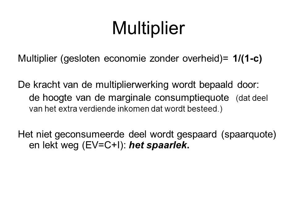 Multiplier Multiplier (gesloten economie zonder overheid)= 1/(1-c) De kracht van de multiplierwerking wordt bepaald door: de hoogte van de marginale c