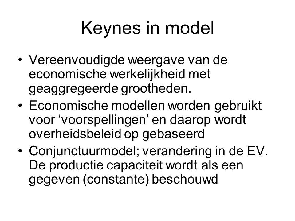 Keynes in model •Vereenvoudigde weergave van de economische werkelijkheid met geaggregeerde grootheden. •Economische modellen worden gebruikt voor 'vo