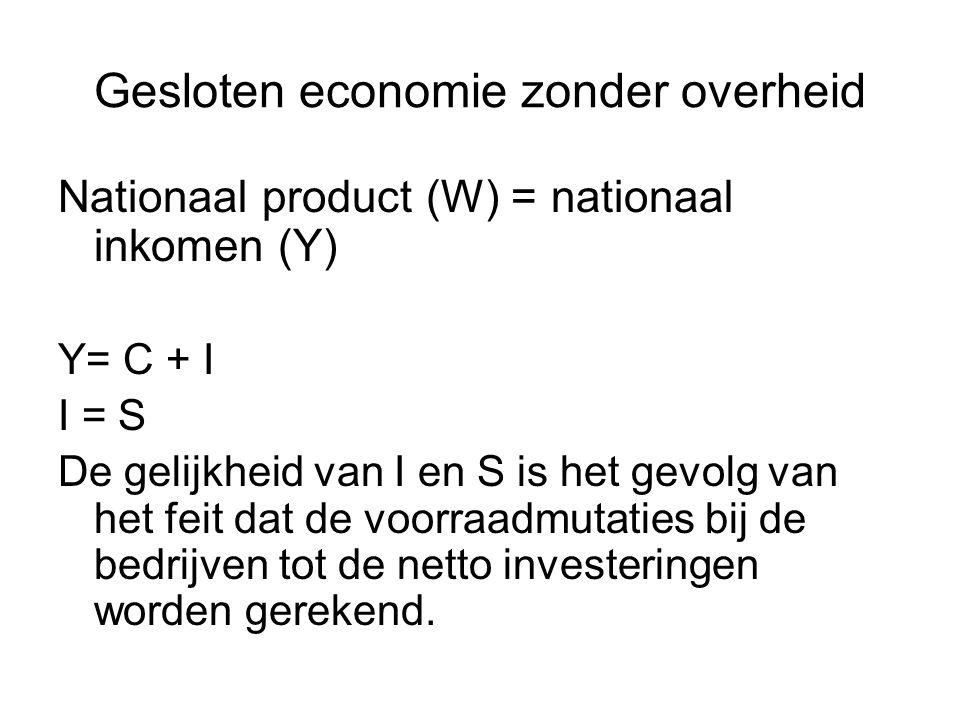 Gesloten economie zonder overheid Nationaal product (W) = nationaal inkomen (Y) Y= C + I I = S De gelijkheid van I en S is het gevolg van het feit dat