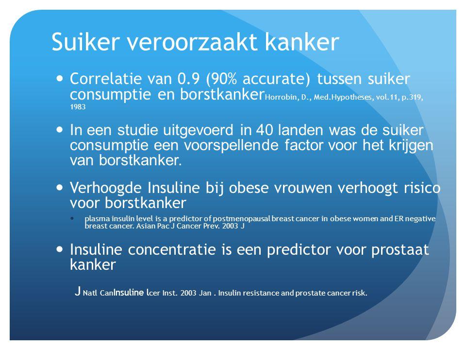 Suiker veroorzaakt kanker  Correlatie van 0.9 (90% accurate) tussen suiker consumptie en borstkanker Horrobin, D., Med.Hypotheses, vol.11, p.319, 198