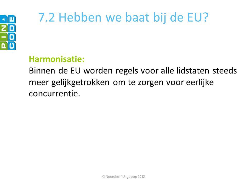 7.2 Hebben we baat bij de EU.Monetaire Unie: Een groep landen met een gemeenschappelijke munt.