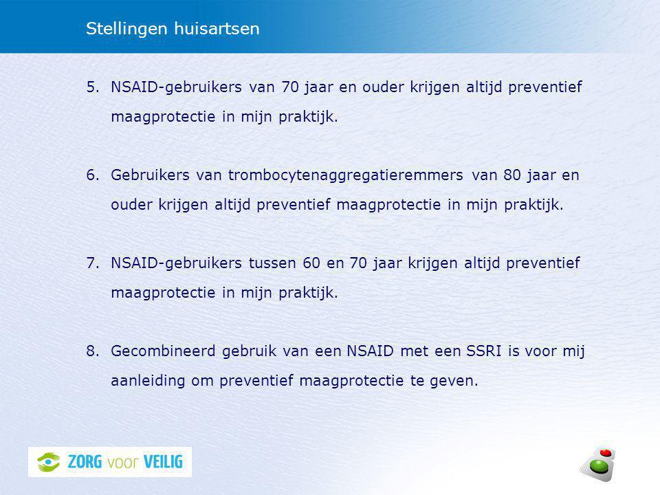 Stellingen huisartsen 5.NSAID-gebruikers van 70 jaar en ouder krijgen altijd preventief maagprotectie in mijn praktijk.