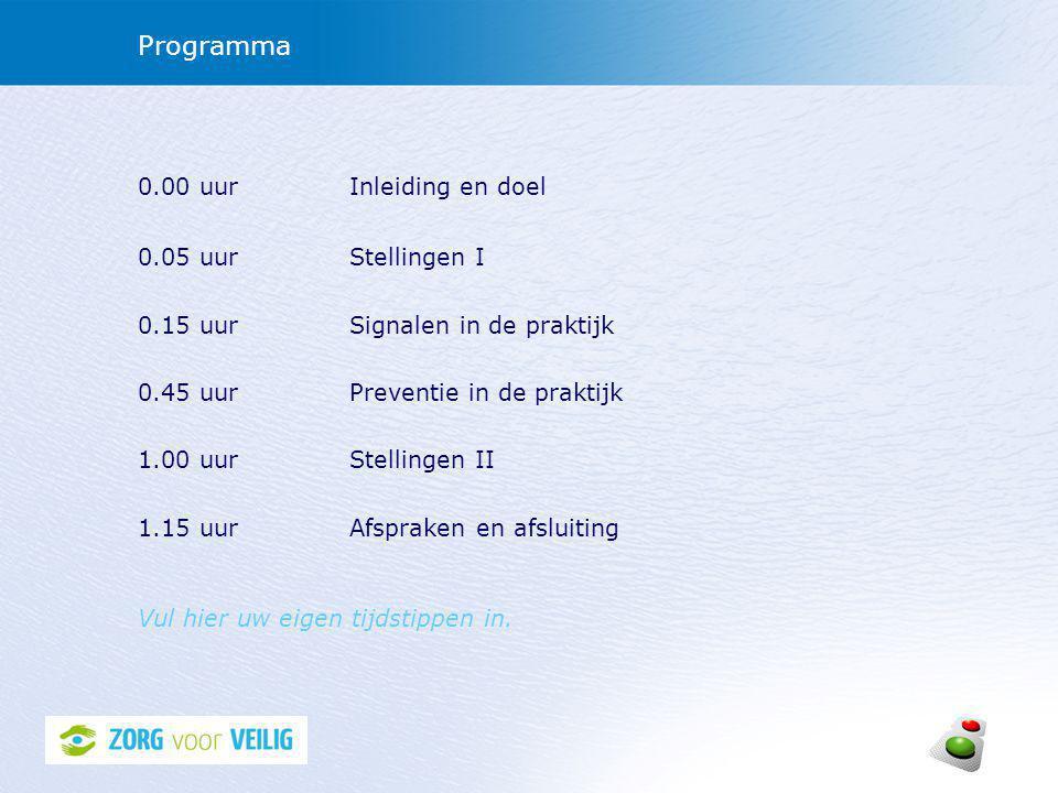 Programma 0.00 uurInleiding en doel 0.05 uurStellingen I 0.15 uurSignalen in de praktijk 0.45 uurPreventie in de praktijk 1.00 uurStellingen II 1.15 uur Afspraken en afsluiting Vul hier uw eigen tijdstippen in.