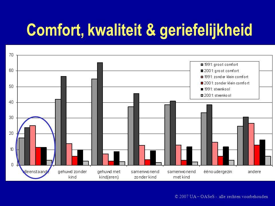 Comfort, kwaliteit & geriefelijkheid © 2007 UA – OASeS - alle rechten voorbehouden