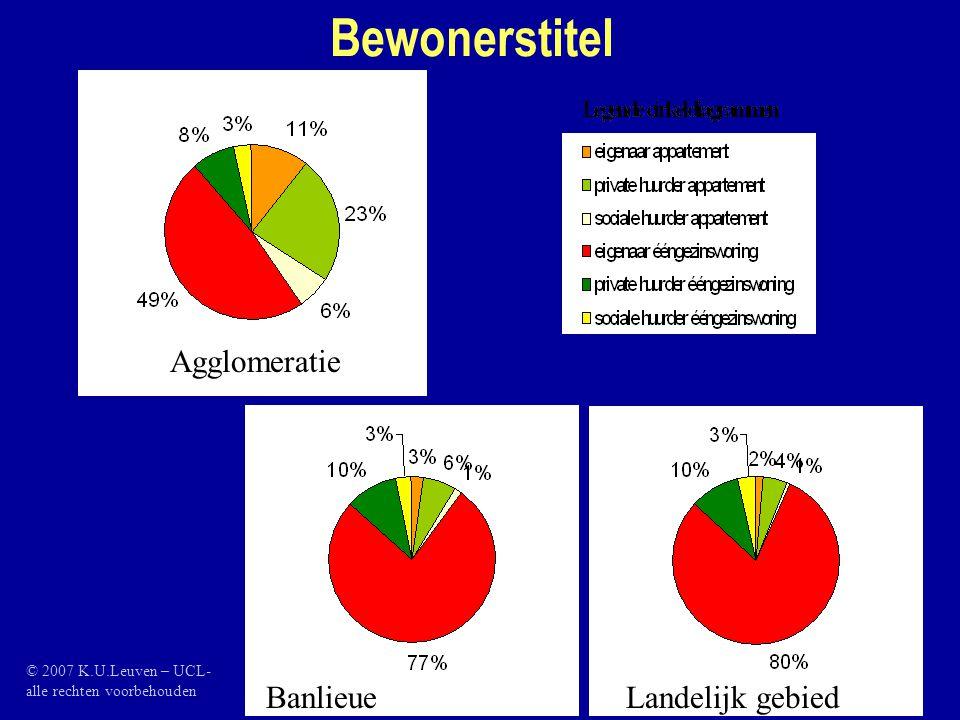 Bewonerstitel Agglomeratie BanlieueLandelijk gebied © 2007 K.U.Leuven – UCL- alle rechten voorbehouden
