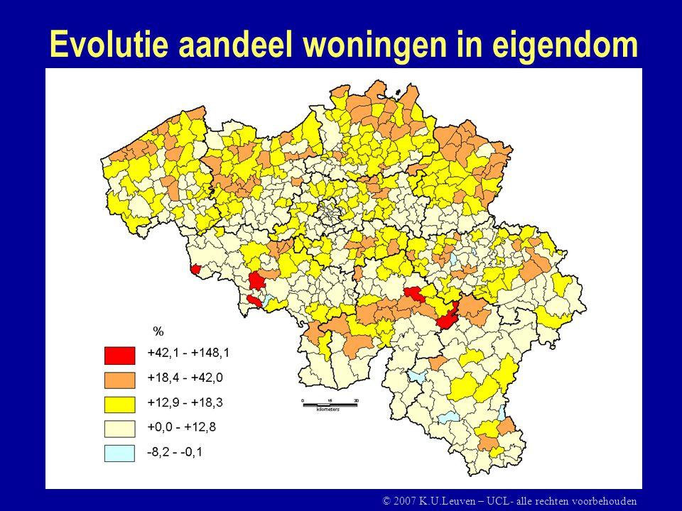 Evolutie aandeel woningen in eigendom © 2007 K.U.Leuven – UCL- alle rechten voorbehouden