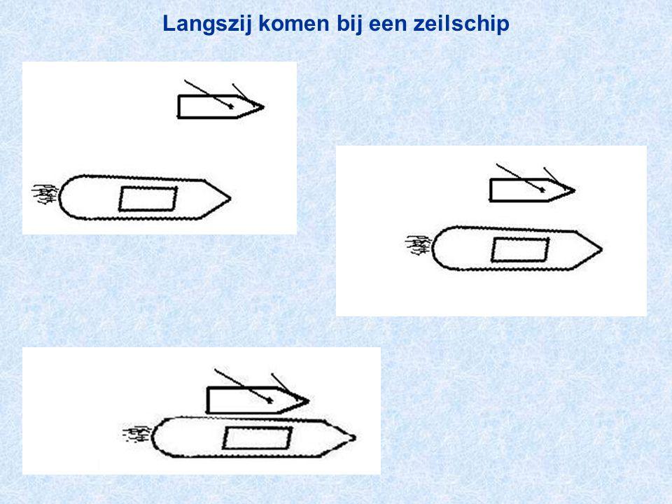 Langszij komen bij een zeilschip