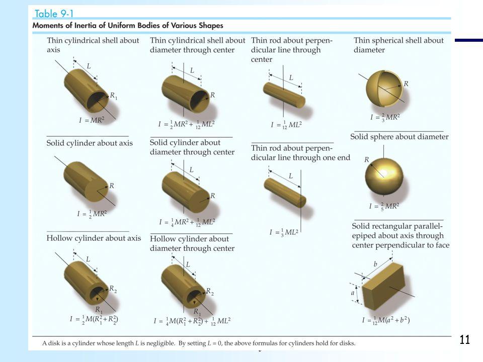 dr. H.J. Bulten Mechanica najaar 2007 11 Enige traagheidsmomenten