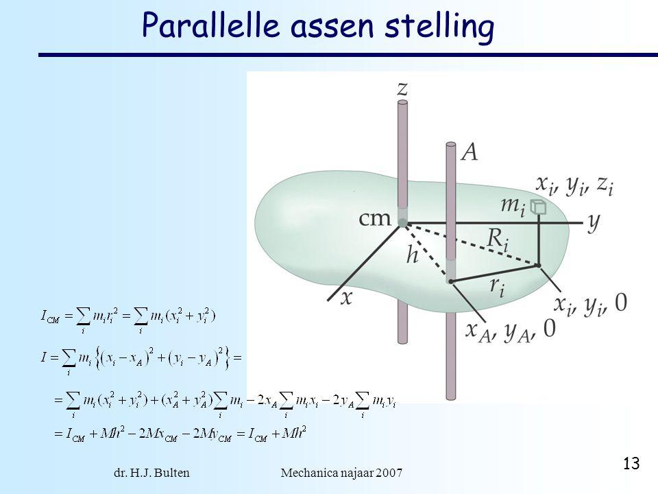dr. H.J. Bulten Mechanica najaar 2007 13 Parallelle assen stelling