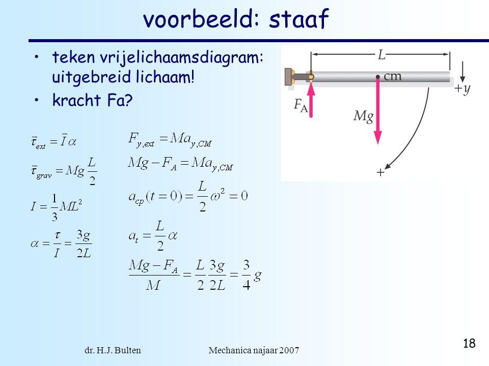 dr. H.J. Bulten Mechanica najaar 2007 18 voorbeeld: staaf •teken vrijelichaamsdiagram: uitgebreid lichaam! •kracht Fa?